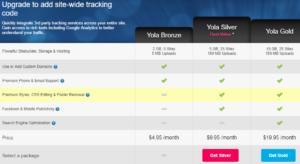 Yola pricing plans